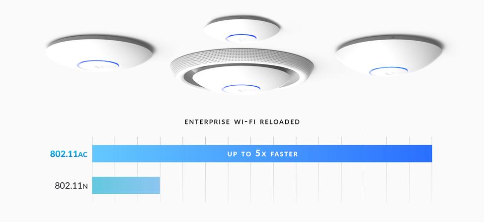 wifi-ubiquiti